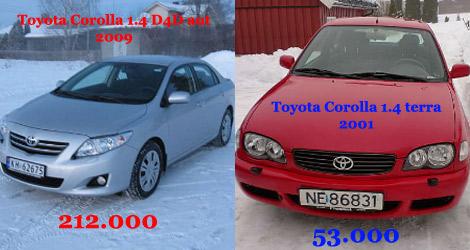 bytt bil Bedre økonomi   bytt til billigere bil